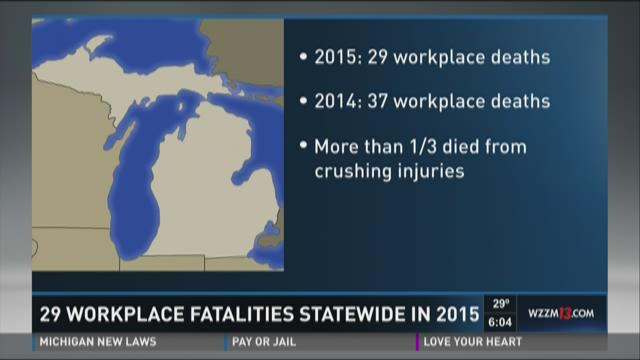 MIOSHA reported 29 workplace deaths in 2015, a 28 percent decline from the previous year