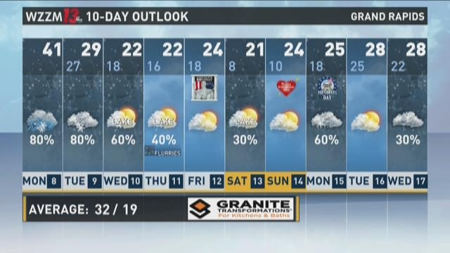 Monday afternoon forecast: here comes winter