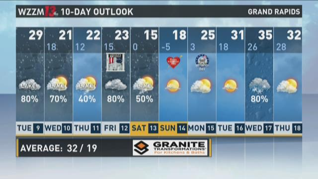 Tuesday afternoon forecast: lake-effect snow