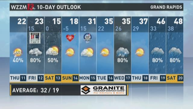 Thursday afternoon forecast: turning even colder