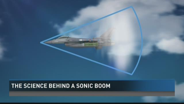 The science behind a sonic boom