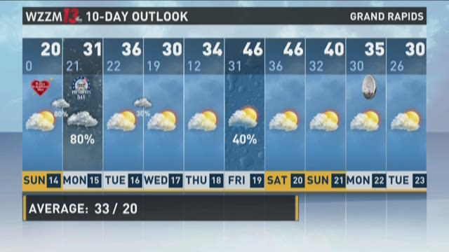 13 On Target Weather: Saturday evening forecast; Feb. 13, 2016