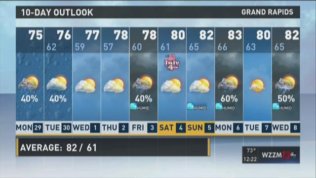 Afternoon forecast: Isolated showers