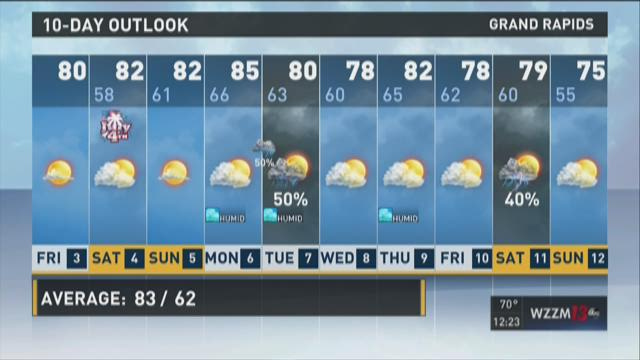 Afternoon forecast: Warm and sunny