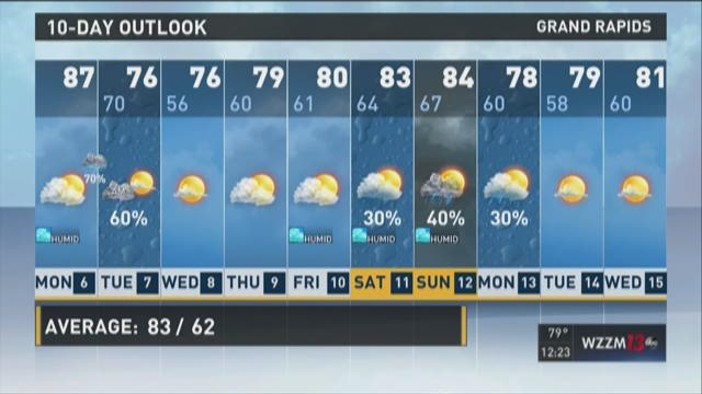 Afternoon forecast: Warm and humid