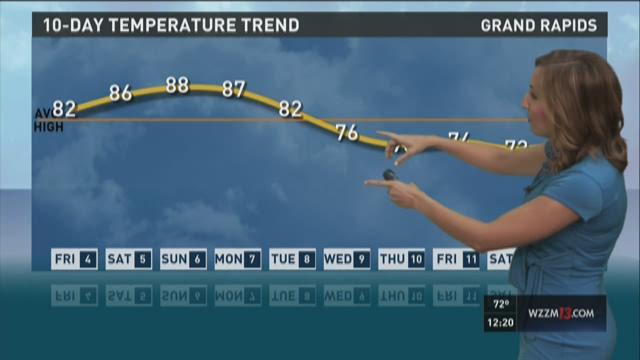 Friday afternoon forecast: Hazy and humid